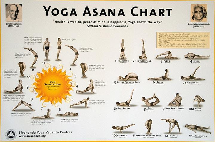 Сурья намаскар и важные асаны йоги